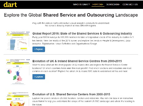 Global Report 2016: State of the Shared Services & Outsourcing Industry(Workbook)