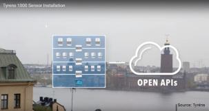 Tyrens 1000 sensor installation 3